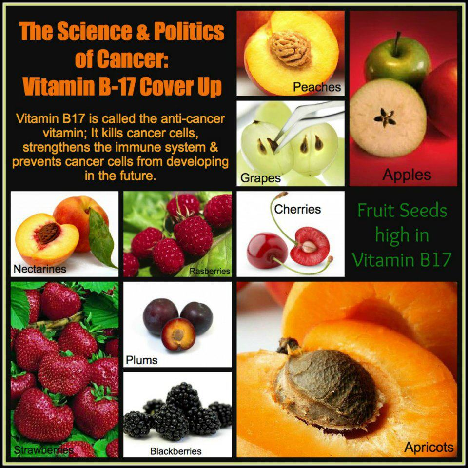 Can Raw Food Cure Cancer